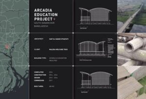 Architectural Design of Arcadia Education Project