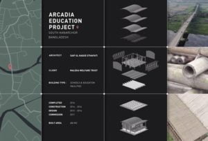 Structural Design of Arcadia Education Project